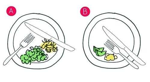 cách xếp dao đĩa tại nhà hàng Pháp